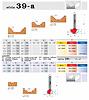 stopkové frézy profilové dvířkovací série 39-a