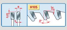 pilové kotouče na hliník - LU5E